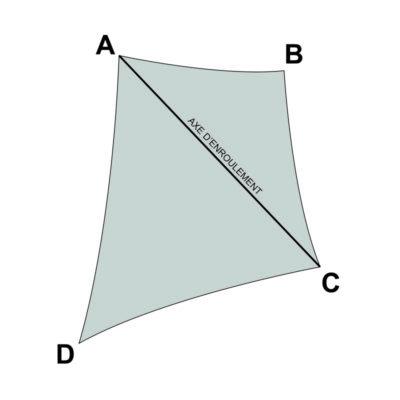 voile sur mesure trapèze avec enrouleur